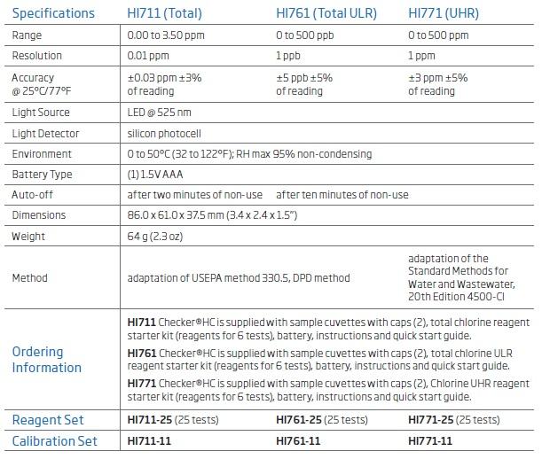 Spec เครื่องวัดคลอรีนรุ่น HI711, 761 และ HI771
