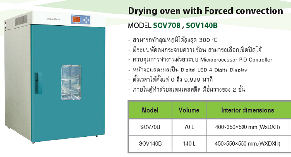 SOV70B, SOV140B