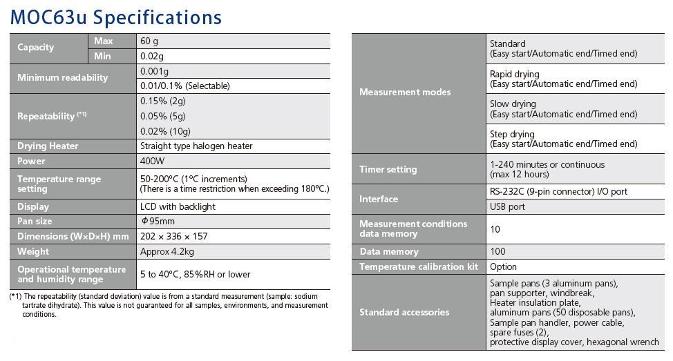 MOC63U Moisture analyser